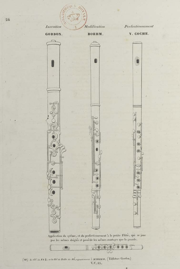 Coche flute from treatise